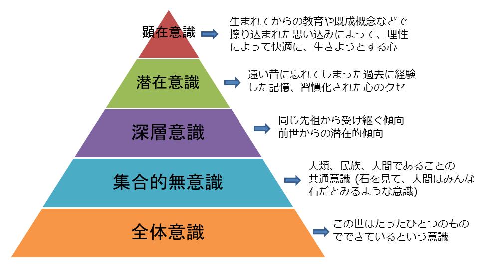 piramidmeiryo